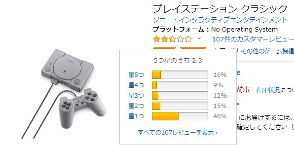 PlayStation Classic で BleemSyncを使ってエースコンバットを
